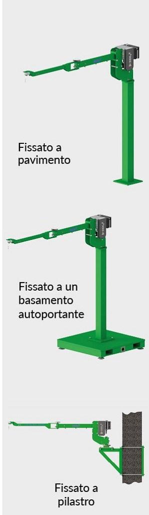 Colonna+braccio